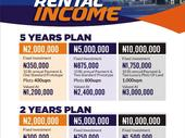 FIXED RENTAL INCOME FROM SALESCRAFT PROPERTIES LIMITED